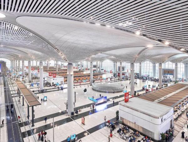 İstanbul yeni havalimanı, Türkiye